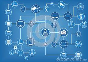 rede-informática-de-dispositivos-conectados-dentro-do-world-wide-web-com-o-consumidor-no-núcleo-53075209